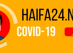 حيفا : اعتباراً من يوم الغد افتتاح 4 محطات لإجراء فحوصات كورونا !
